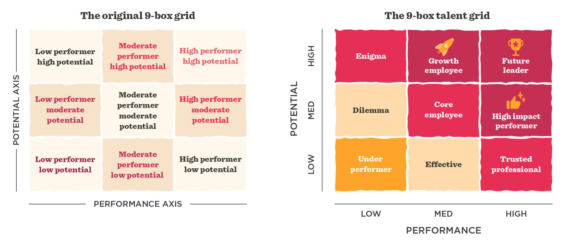 How to use performance mapping as part of your performance management program - 9-box-grid-1-1900x829.png